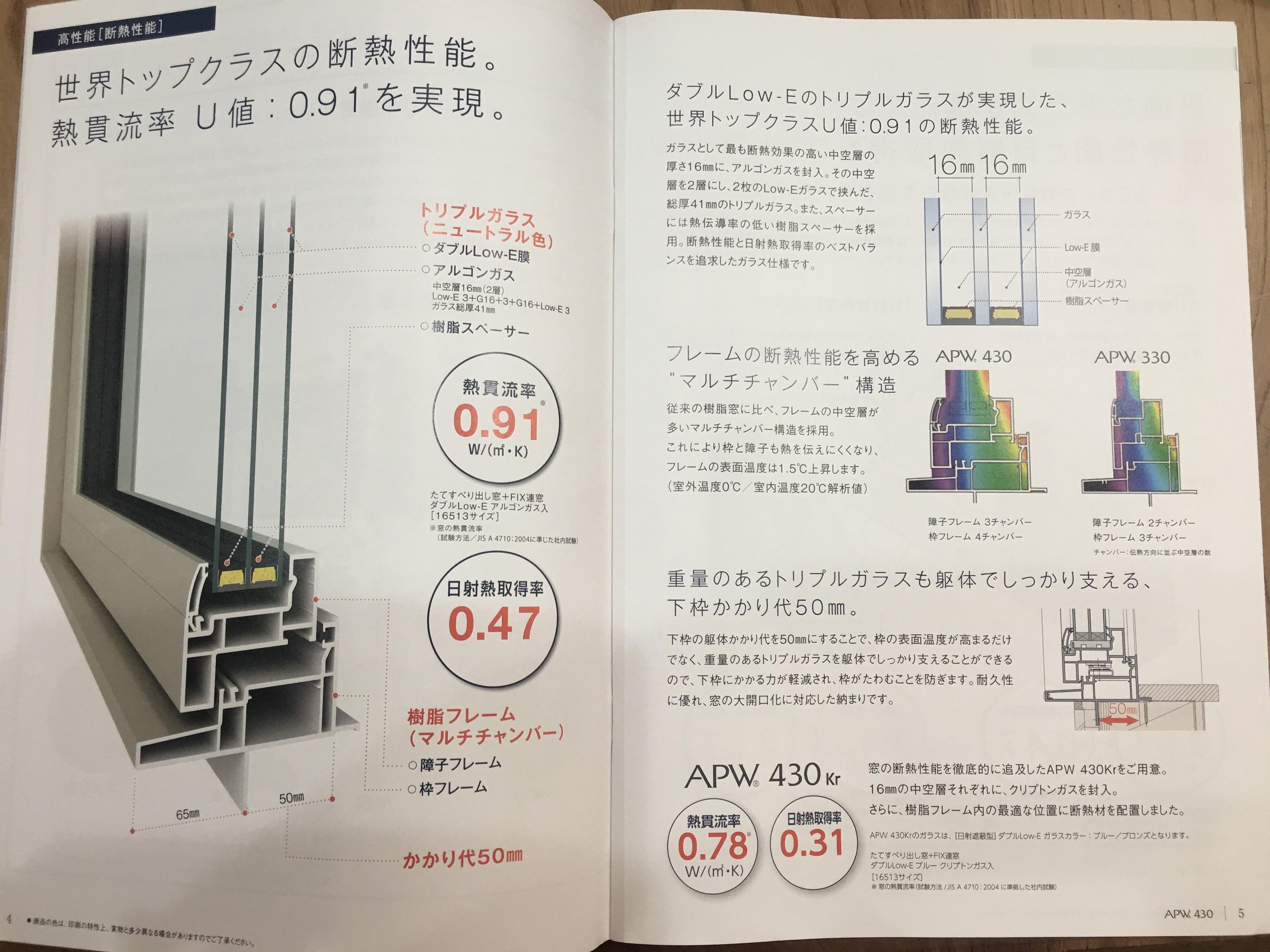 YKK430 トリプルガラス20180715の画像