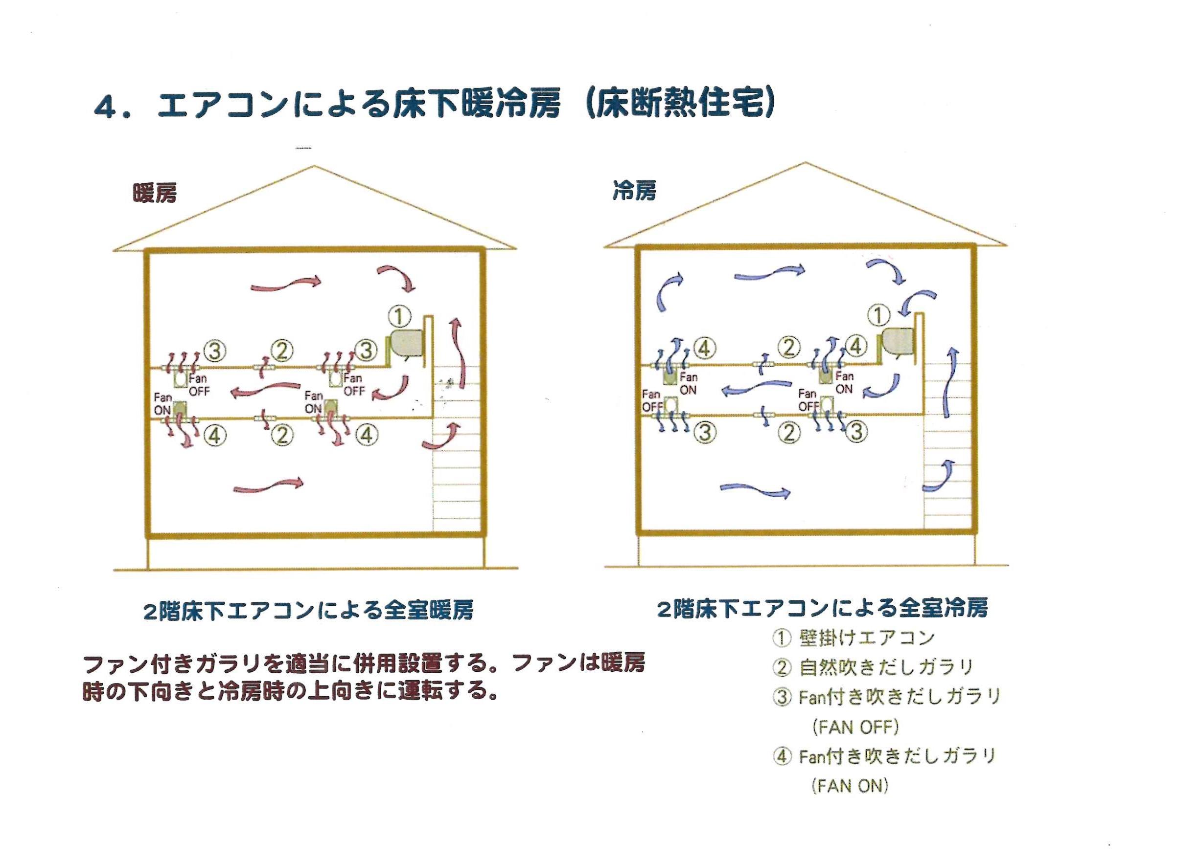 階間エアコン20170921の図