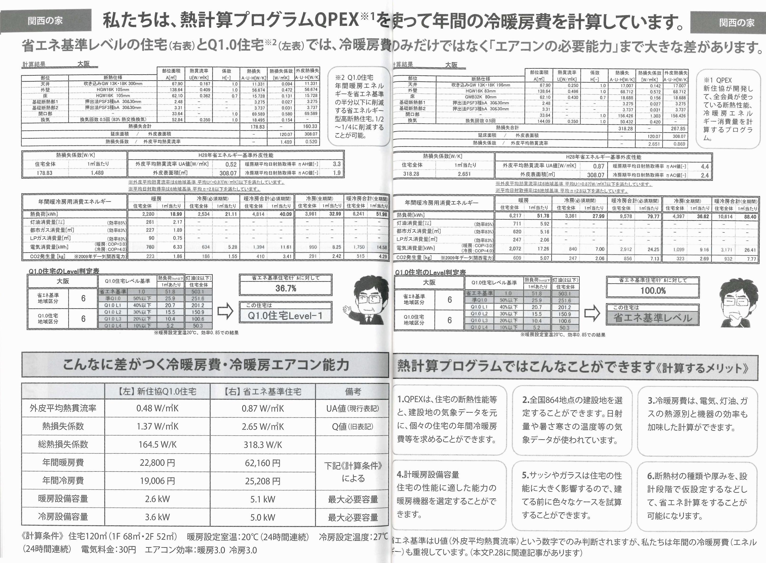 新住協マンガ本西日本版QPEXの解説の写真