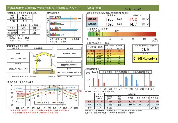 Q1住宅in茨木市穂積台の家QPEXの写真