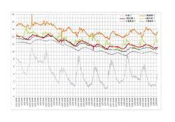 温度データ.jpg